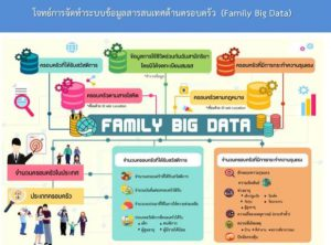 family big data